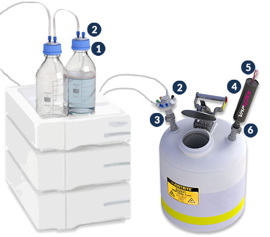 Components of VapLock Closed Solvent System for Chromatography