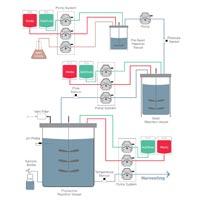 Fermentation workflow diagram image