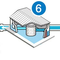 Wastewater Treatment Step 6 - Chlorination (Disinfection)