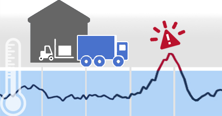 cold chain wireless monitoring iot