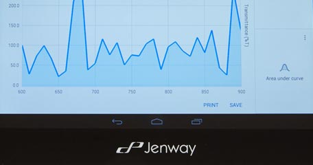 CPLive enabled Jenway 74 Series Spectrophotometers